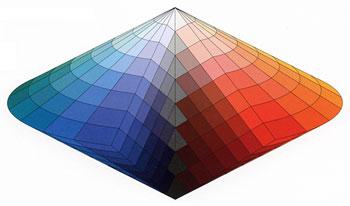 Цветовые модели hsl (hsla)